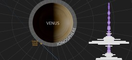 La NASA descubre impresionantes sonidos de Venus (+AUDIO)