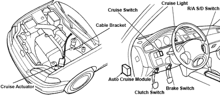 98 Civic Ke Diagram, 98, Free Engine Image For User Manual
