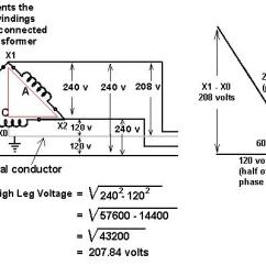 240 To 24 Volt Transformer Wiring Diagram Nissan 350z Bose 3 Phase Delta Ovcmbp Danielaharde De What Type Of Is Required Step Down The 240v Rh Civicsolar Com Voltage Calculation Ground