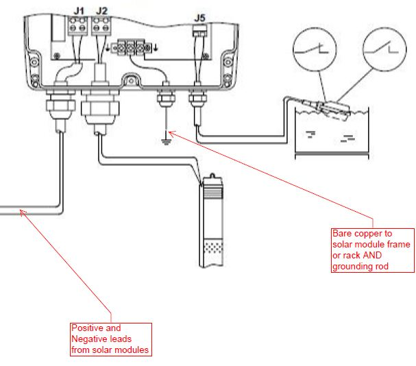 Grundfos Cu 200 Wiring Diagram : 30 Wiring Diagram Images