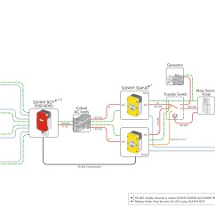 Sma Energy Meter Wiring Diagram Motorcycle Headlight Relay Change Your Idea With