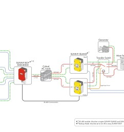 sample sunny island system diagrams 3 page 6 jpg711 kb [ 2480 x 1753 Pixel ]