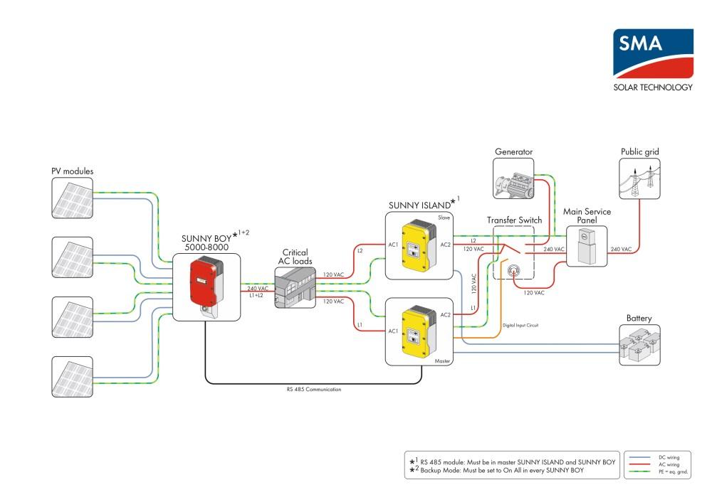 medium resolution of sample sunny island system diagrams 3 page 6 jpg711 kb