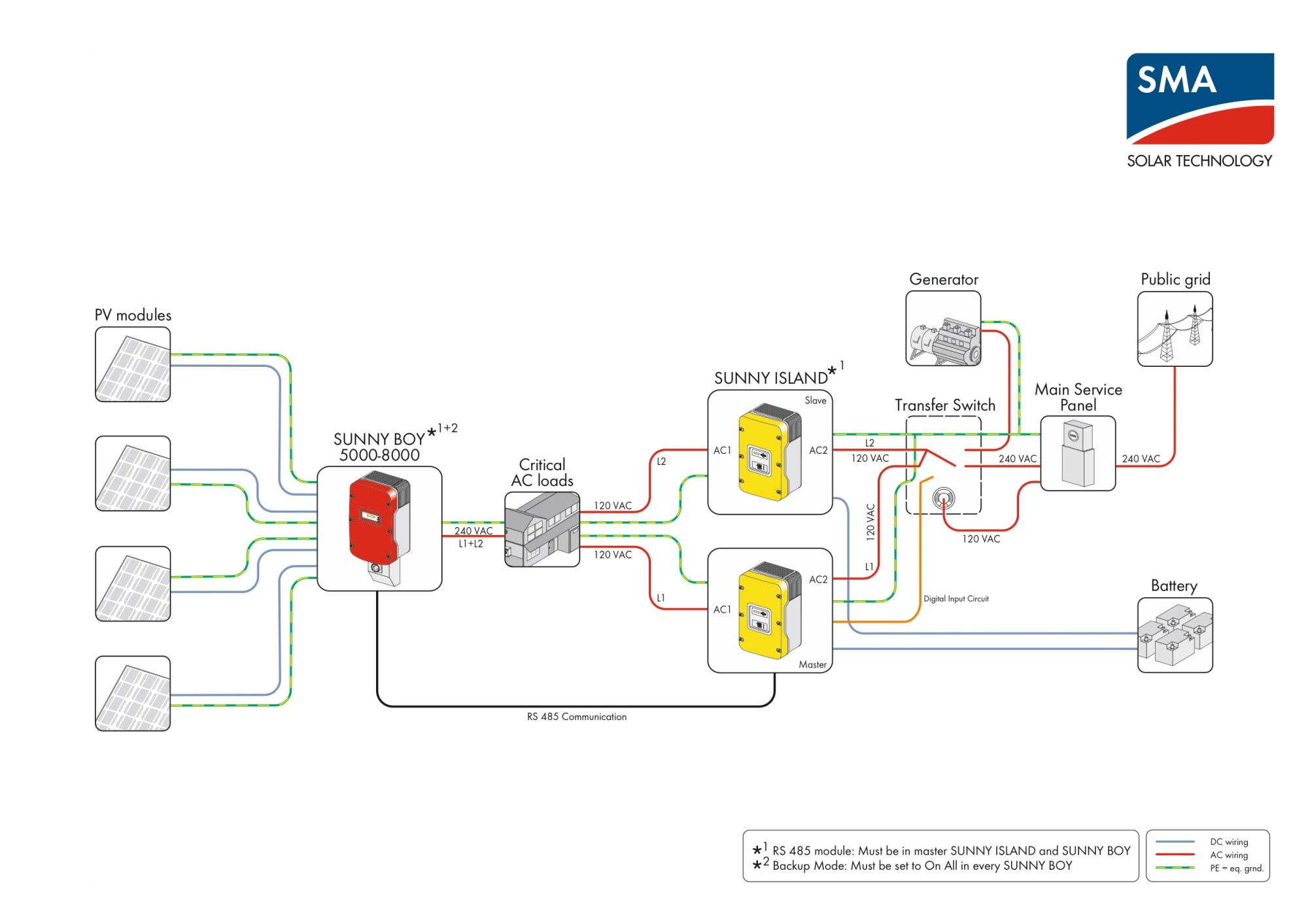 hight resolution of sample sunny island system diagrams 3 page 6 jpg711 kb