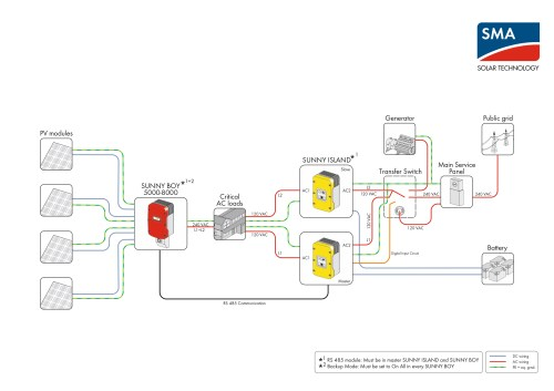 small resolution of sample sunny island system diagrams 3 page 6 jpg711 kb