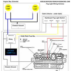 1995 Honda Civic Dx Stereo Wiring Diagram Classification Of Plant Kingdom With 2000 Alarm : 37 Images - Diagrams   Bayanpartner.co