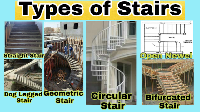 Different types of stairs in civil engineering