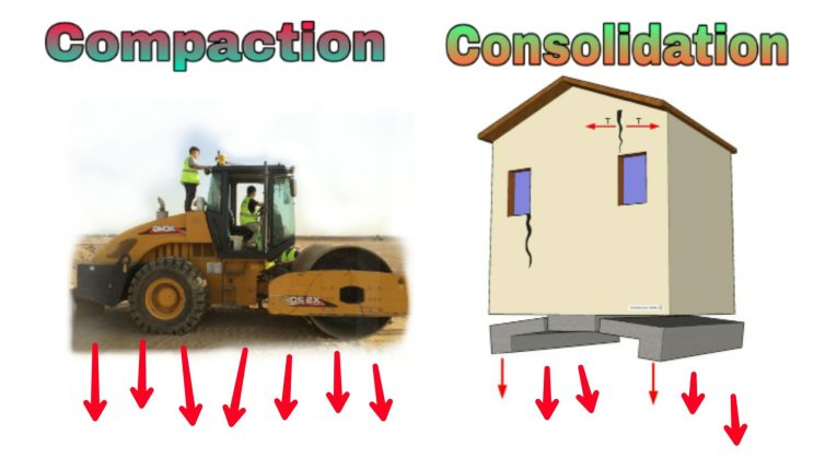 Different between compaction and consolidation 1