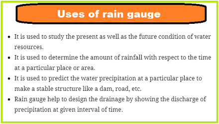 Uses of rain gauge