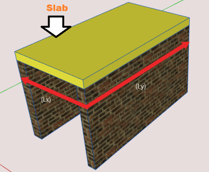 design of one way slab