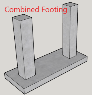 combined footing-types of foundation