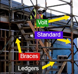 Parts-of-scaffolding