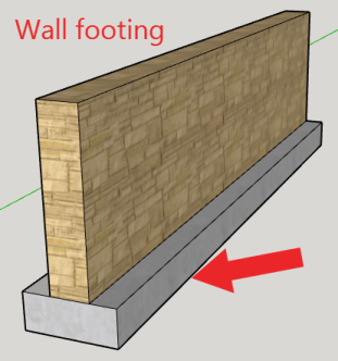 wall footing- types of foundation