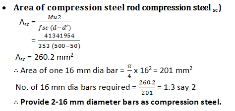 Doubly reinforced beam design