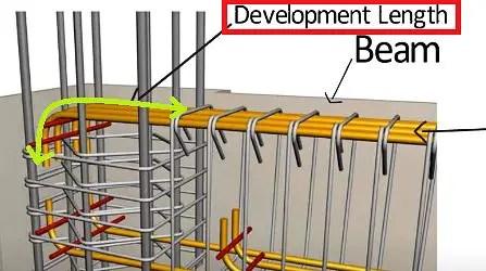 Development length formula