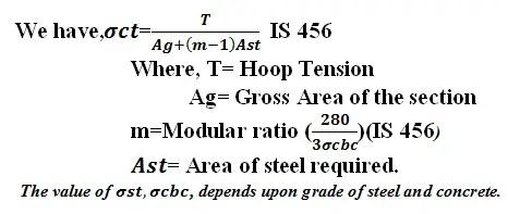 Design of circular water tank - Formula
