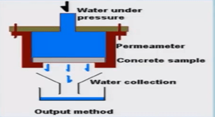 What is permeability of concrete? Factors affecting the permeability