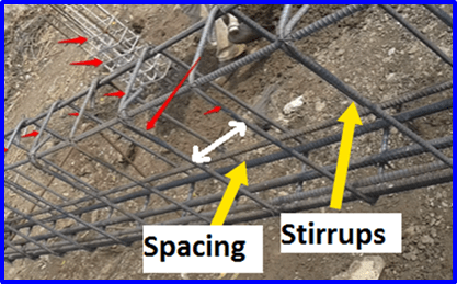 Complete Bar Bending Schedule for Different Structure (Free e-Book)