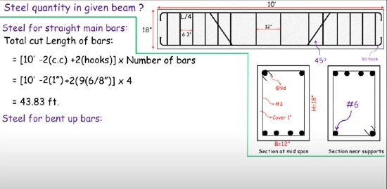 How to calculate steel quantity from drawing for Beam?