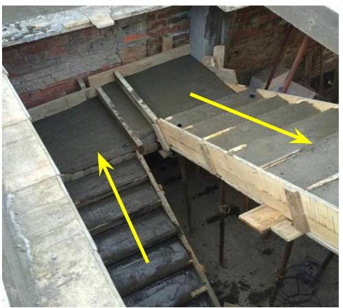 Bar Bending Schedule of Dog-legged Staircase - Step by Step