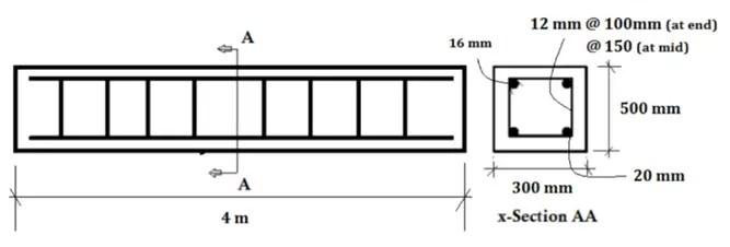 Bar bending schedule of Beam   Step by Step Procedure