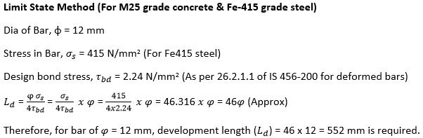 development-length-calculation-limit-state-method