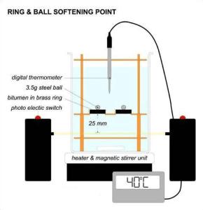 softening-point-test-of-bitumen