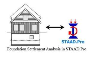Foundation Settlement Analysis in STAAD Pro