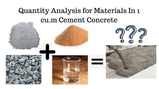 Quantity analysis for Materials In 1 cu.m Cement Concrete