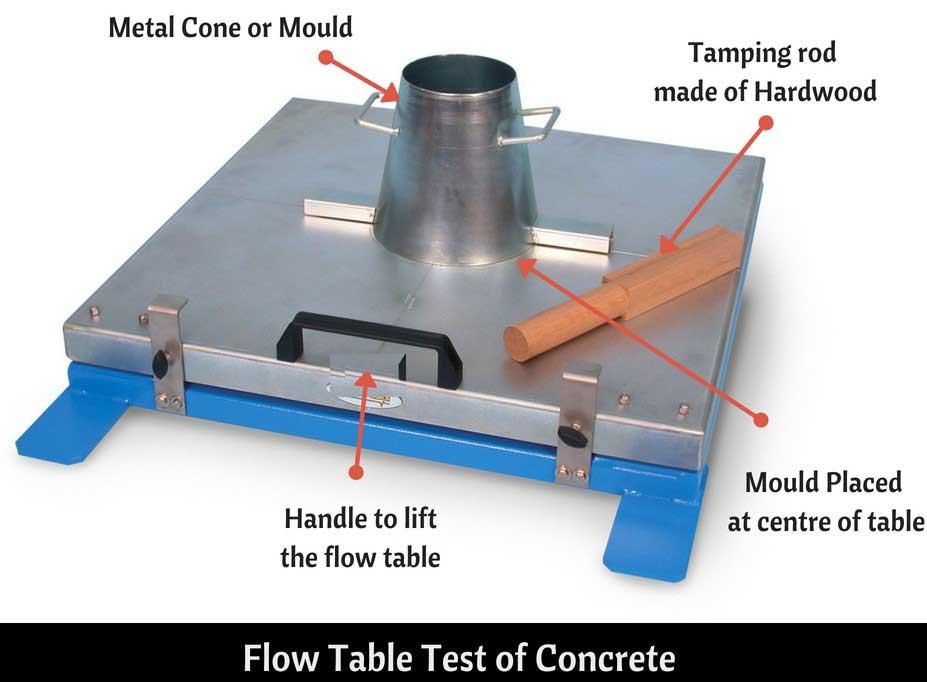 Flow-table-test-of-concrete
