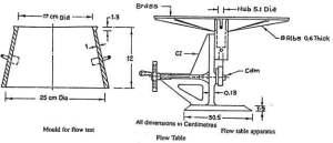 flow table apparatus 1
