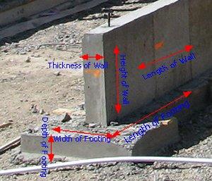 wall footing