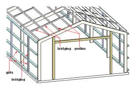 Purlins Civil Engineering