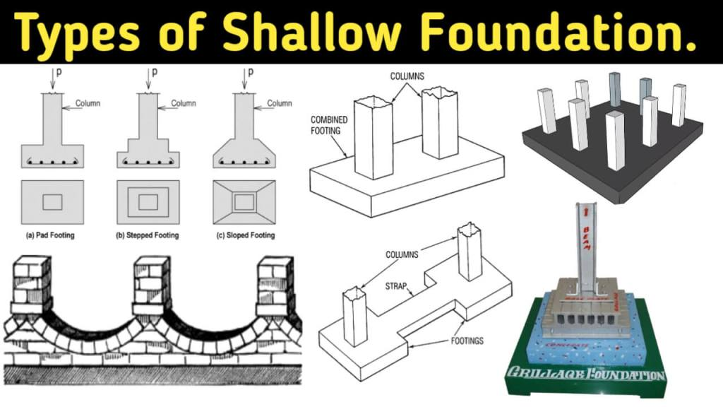 different types of shallow foundation