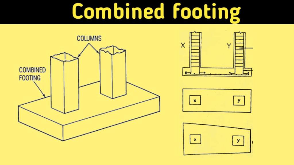combined footing
