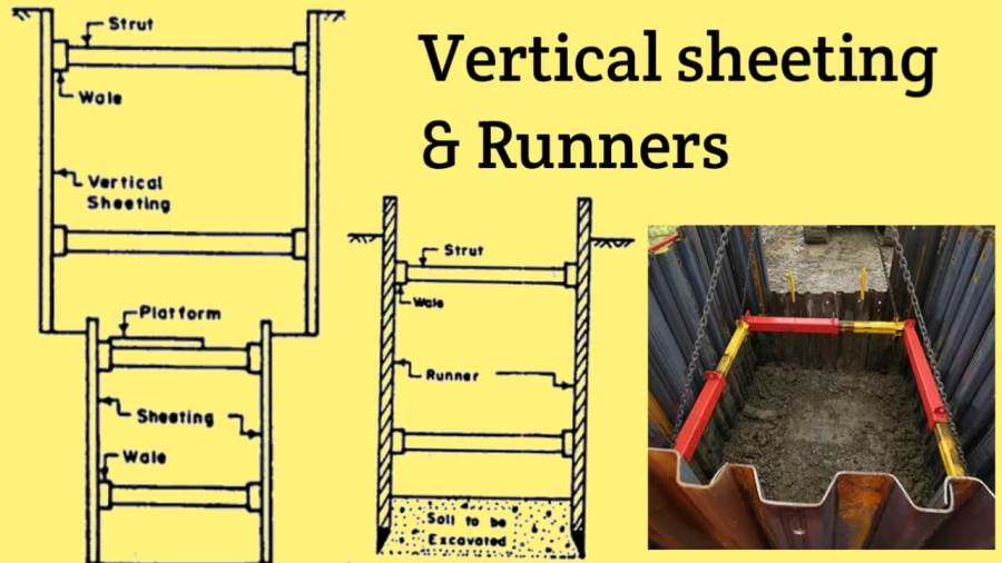 vertical sheeting and runners methods