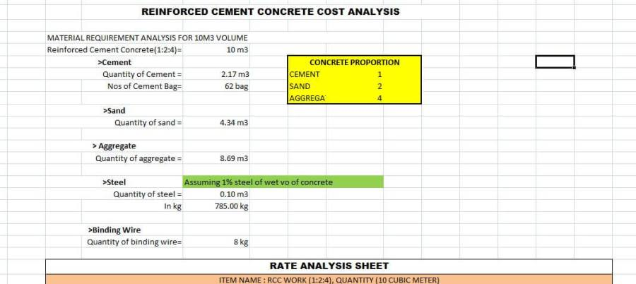 reinforced cement concrete rate analysis sheet
