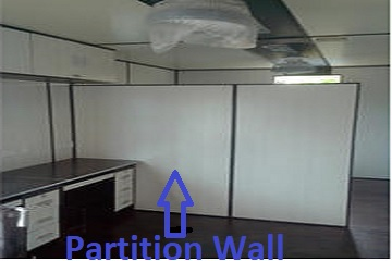 What is Partition Wall and Types of the Partition Wall?
