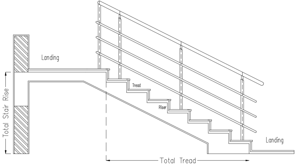 How To Calculate Number Of Rise And Treads Of Staircase