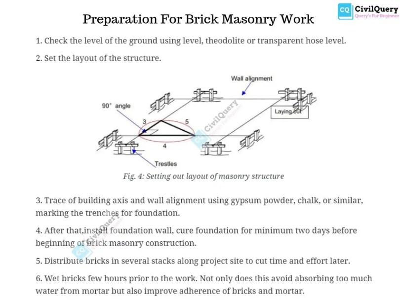 Preparation for Brick masonry work