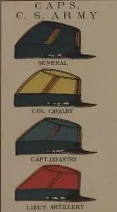 Confederate Civil War Uniforms Caps