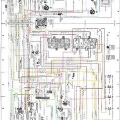 Jeep Cj7 Wiring Diagram Schneider Lighting Contactor 79 Cj Great Installation Of 82 Data Rh 19 9 Reisen Fuer Meister De 1979 Schematic