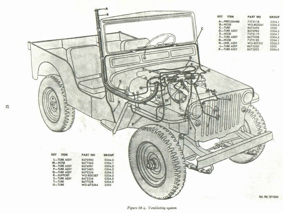 Willys Wiring Diagram M38 Underwater Ventilating System