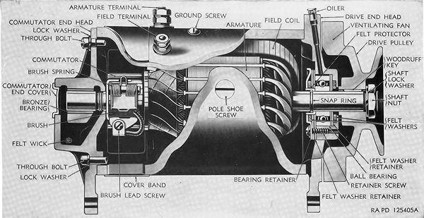 digital voltmeter wiring diagram sea animal skeleton cj3a generators