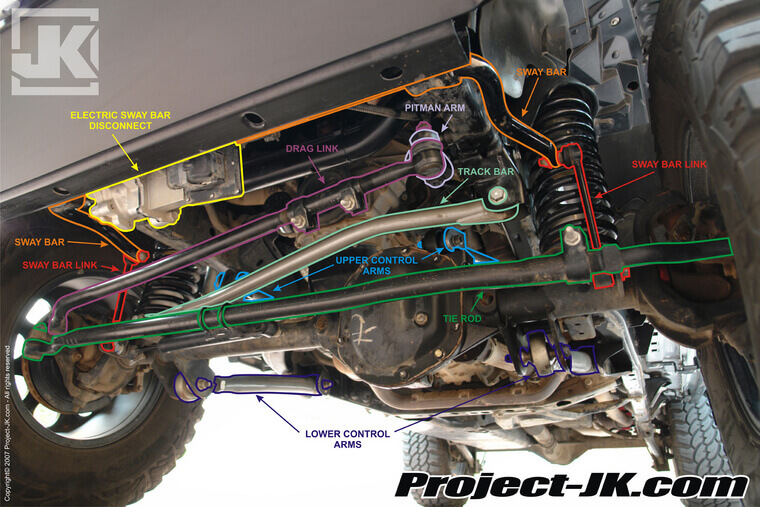 V70 Front Suspension Diagram On Jeep Liberty Rear Suspension Diagram