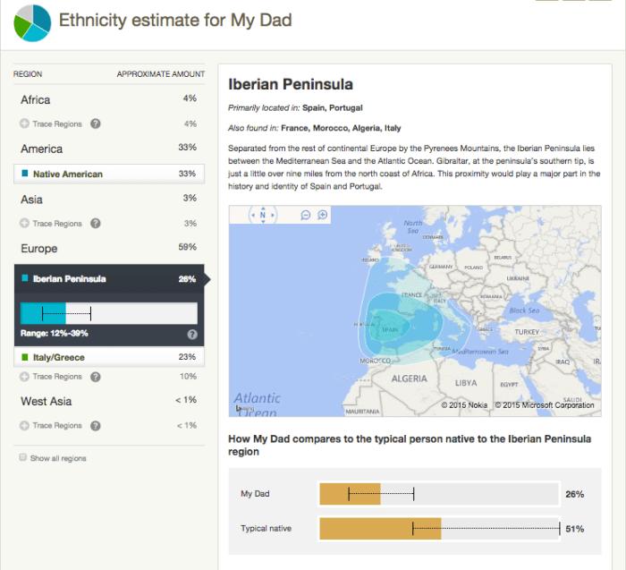 Dad - Ancestry DNA - Ethnicity Estimate - Iberian Peninsula
