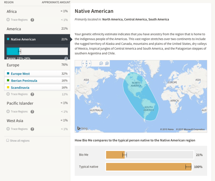 AncestryDNA Colleen Greene Native American