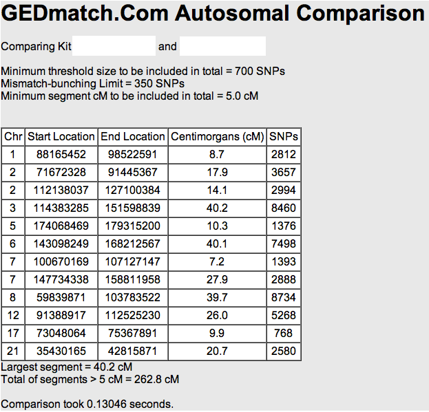 Mom and Cousin E - GEDMatch 1 to 1
