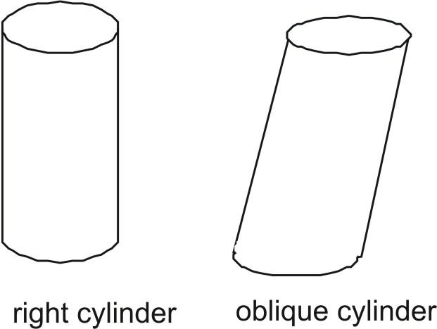 Cylinder: Base Area, Lateral Area, Surface Area and Volume
