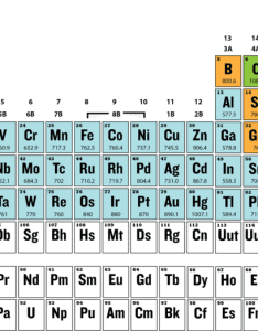 also trends in the periodic table ck foundation rh ck